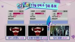 Winner & Ending (141116 Inkigayo) - MC Mong