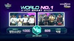 No 1 Win & Encore (150514 M! Countdown) - BIGBANG