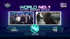 No.1 Win & Encore (150528 M! Countdown) - SHINee
