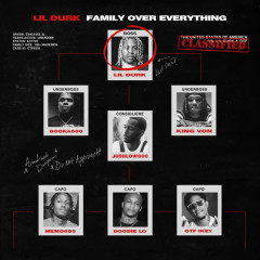 Family Over Everything - Lil Durk, Only The Family