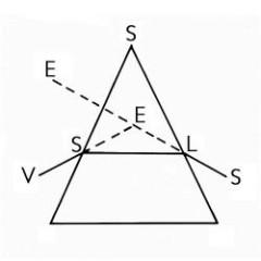 Elliptic EP - Vessels