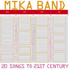 20 Songs To 21st Century