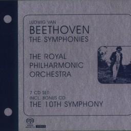 "Symphony No. 6 In F Major, Op. 68 ""Pastoral"" IV. Gewitter, Sturm Allegro"